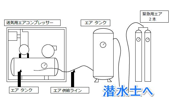送気系統2-1